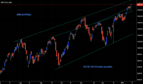 NIFTY: 10730-10770 looks possible on Nifty