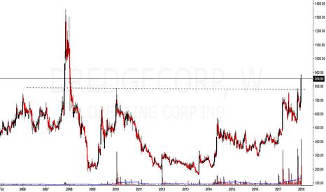 DREDGECORP: Dredging crop- weekly breakout