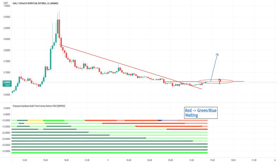 timo bitcoin trader
