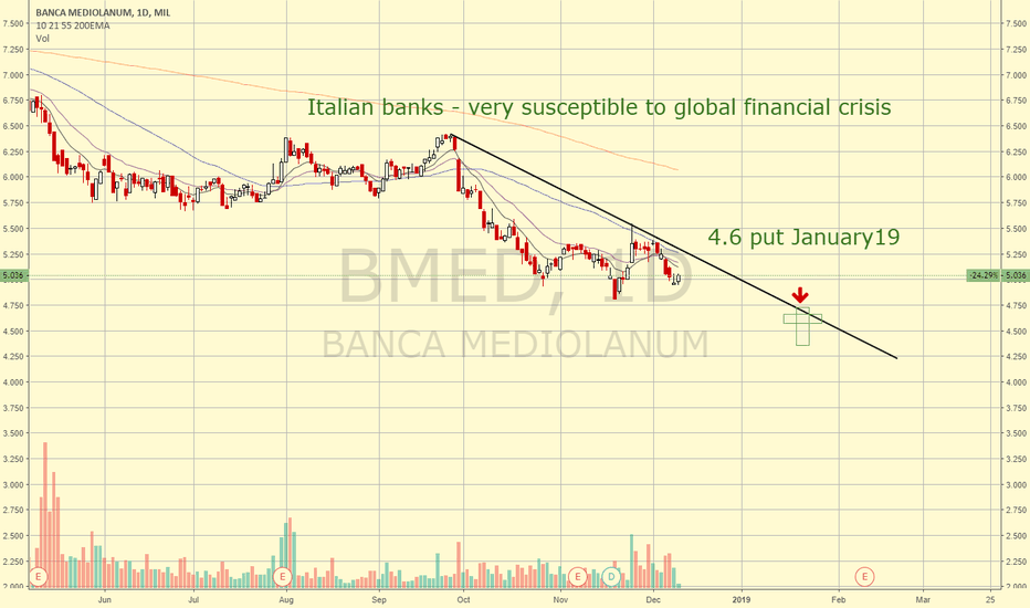 BMED: Italian banks could go down