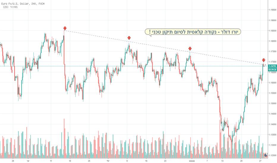EURUSD: יורו דולר - האם כאן יסתיים התיקון הטכני ?