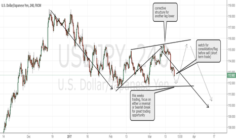 USDJPY: Yen pairs for next week