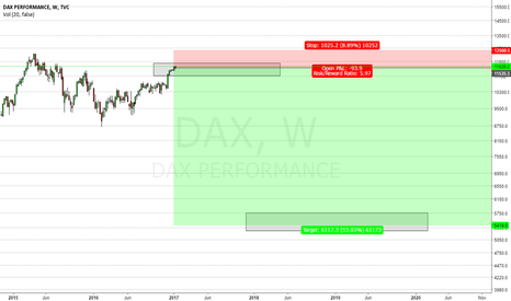 DAX: DAX correction possible