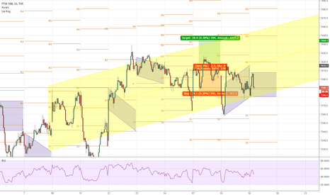 UKX: channel trade 19th July