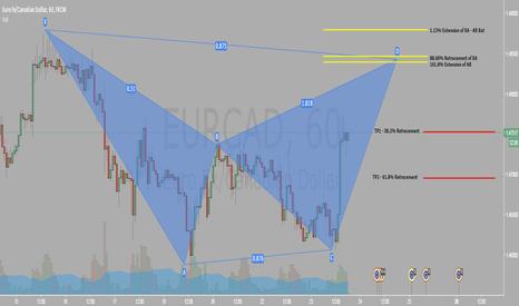 EURCAD: EUR/CAD Bearish Bat Pattern