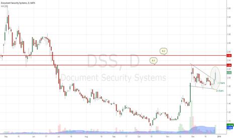 DSS: Bullish Breakout from Flag