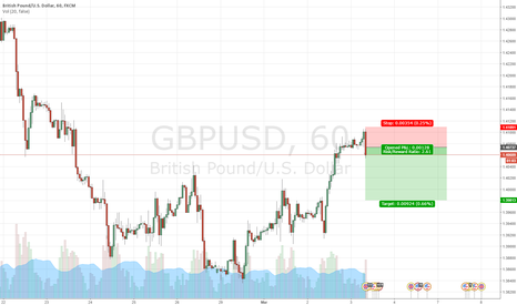 GBPUSD: Sell GBPUSD on the Service PMI