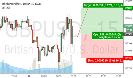 GBPUSD: Look temporarily to the sky