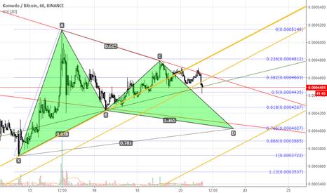 tradingview kmd btc)
