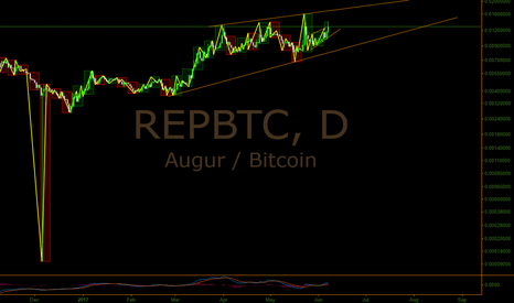 REPBTC: Rep long