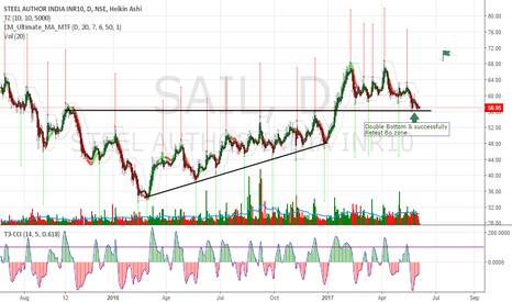 SAIL: Sail Long SL 56