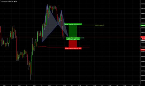 EURUSD: At Market Bull Bat Pattern EURUSD 1hr Chart