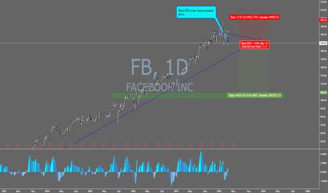 FB: Facebook short
