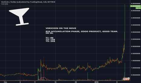 VRCUSD: VeriCoin - Undervalued? Big Volume