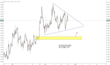 EURUSD: 欧元短线交易机会提示