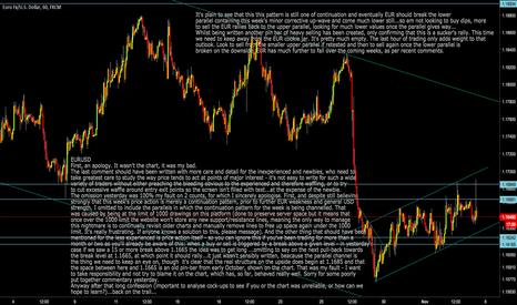 EURUSD: EURUSD: Continuation pattern prior to next decline still in play
