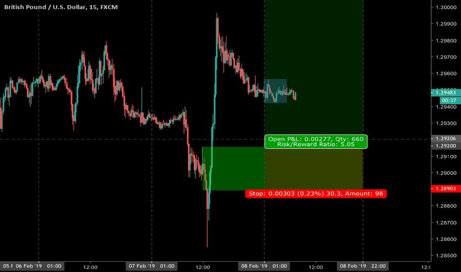GBPUSD: GBP/USD - 8 feb