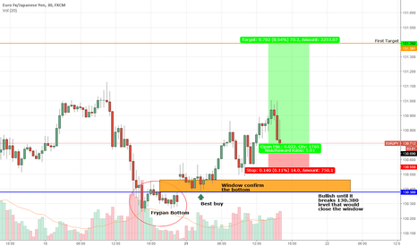 How to download tradingview for mac download