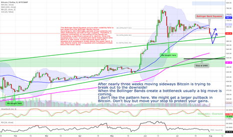BTCUSD: Bitcoin - Bollinger Band Squeeze - A pullback is coming