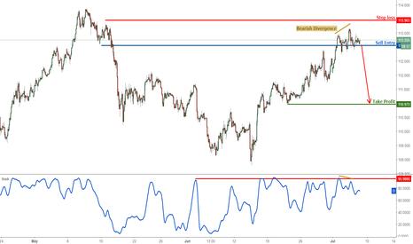 USDJPY: USDJPY forming a nice reversal pattern, remain bearish