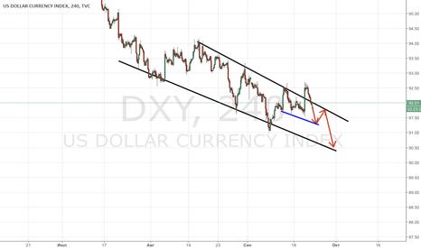DXY: Ким Чен Ын планирует очередной запуск, золото сохраняет позиции
