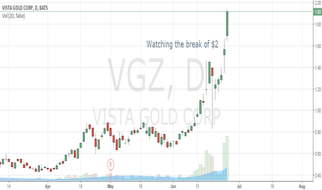 VGZ: Breakout above $2