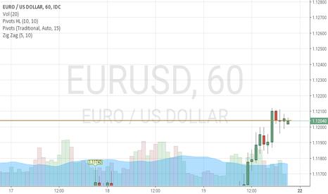 EURUSD: W1 strategy / EURUSD sell