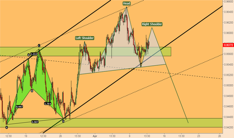 USDCHF: USDCHF; Bearish Head and Shoulders Pattern Points To Lower Path