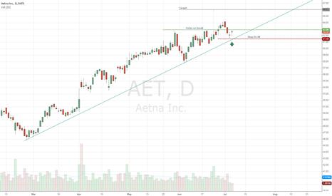 AET: AET Break Out