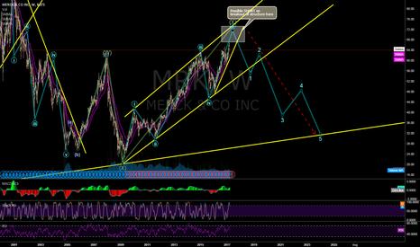 MRK: Merck & Co Inc on Possible Wave Y Completion?