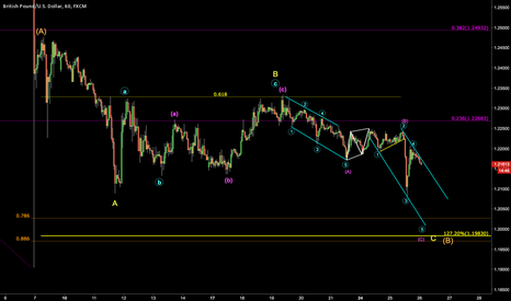 GBPUSD: if you missed 3 sell 5