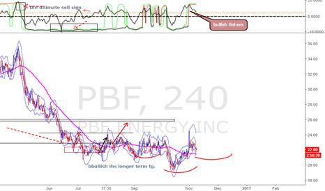 PBF: PBF trade