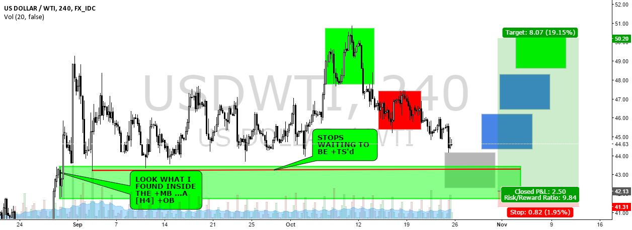 $USDWTI MM BUY TRADE