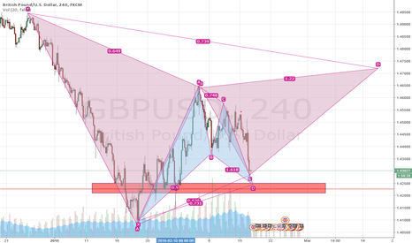 GBPUSD: Feel free to comment if I'm wrong ~ GU buy order on 1.422