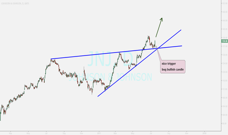 JNJ: JNJ...strong starting ...good candle on support