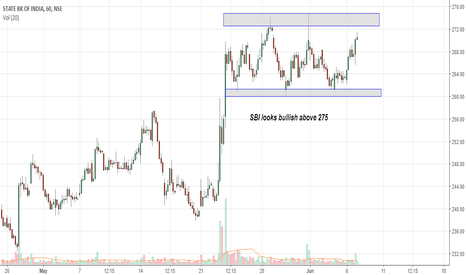 SBIN: SBI looks bullish above 275