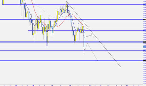 EURJPY: EUR/JPY - WHATS NEXT?