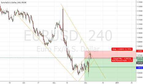 EURUSD: Flag pattern on the EURUSD