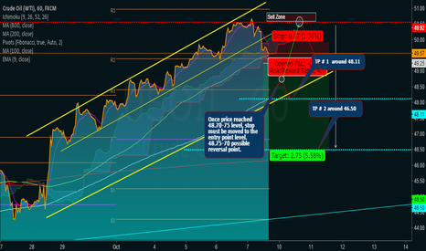 USOIL: US Oil High Probability Trade Set Up