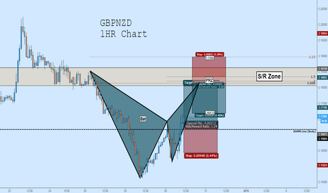 GBPNZD: GBPNZD: Long at BAMM Line, Short at BAT