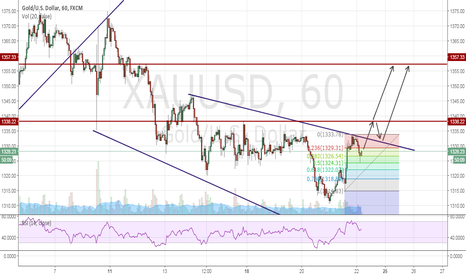 XAUUSD: TIME FOR GO UP ?