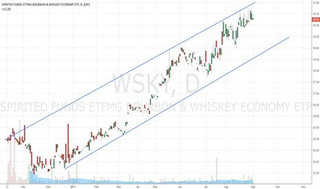 WSKY: Drumpf Trade