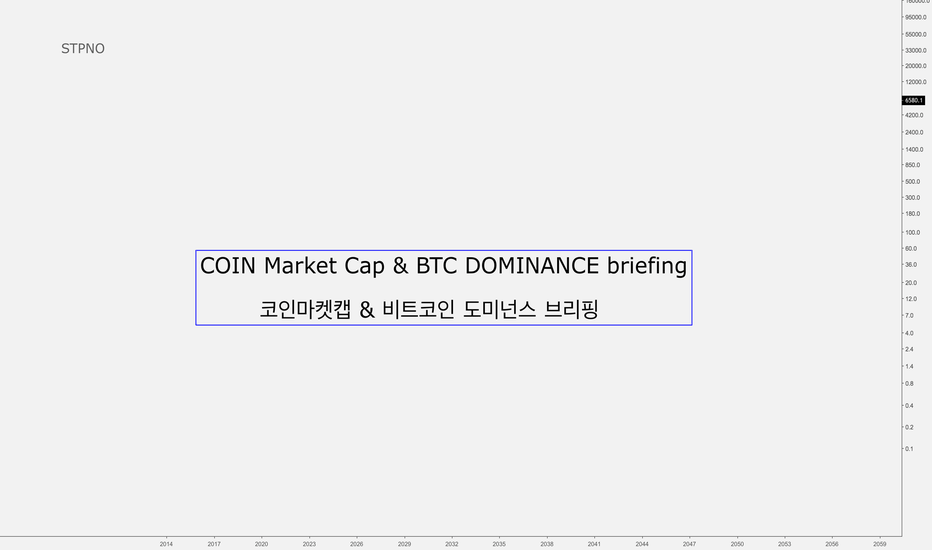 BTCUSD: [STPNO]2018.11.7. COIN Market Cap & BTC DOMINANCE briefing