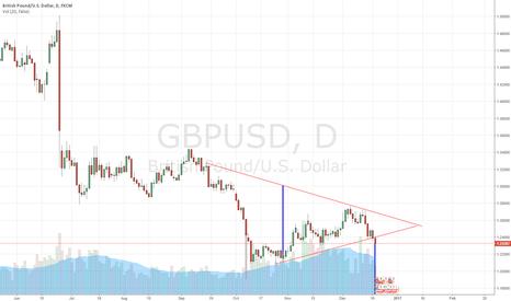 GBPUSD: GBP target is 1,17 . enjoy it