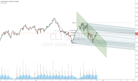 CL1!: channel in a fork v3