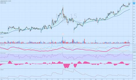 MO: $MO Strong divergence this morning, buy