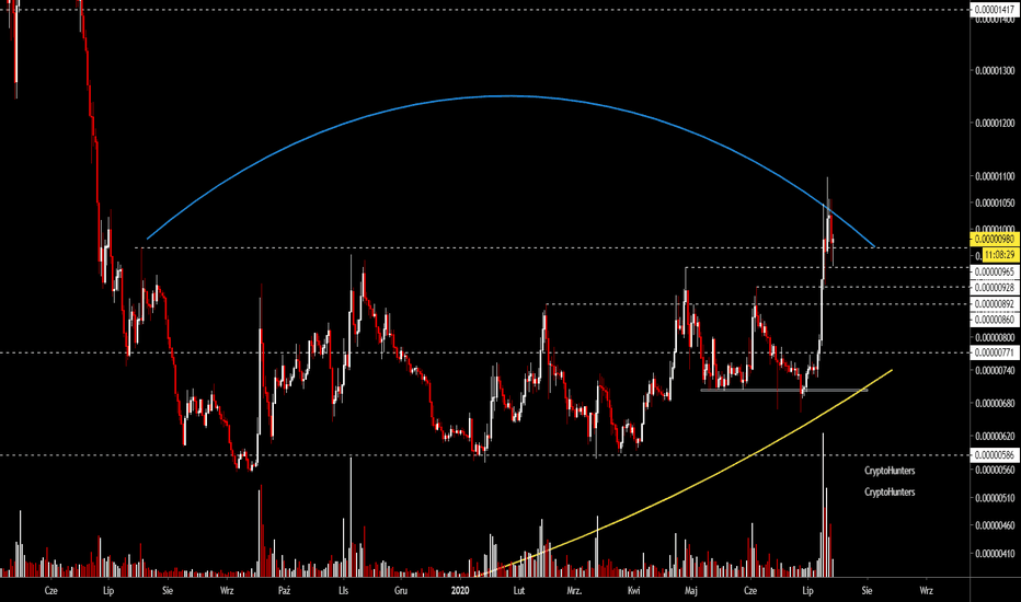 xlm btc tradingview)