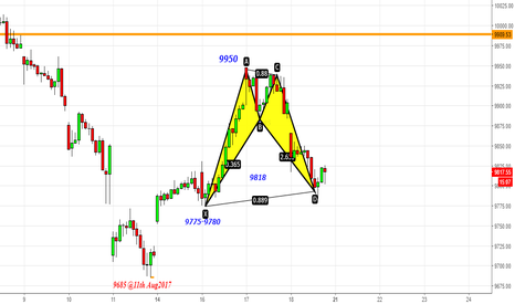 NIFTY: Nifty- Bullish Bat @9775-9780