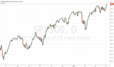 SPX500: chart1
