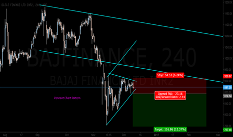 BAJFINANCE: BAJAJFINANCE Pennant Chart pattern Can the Earlier Trend continu